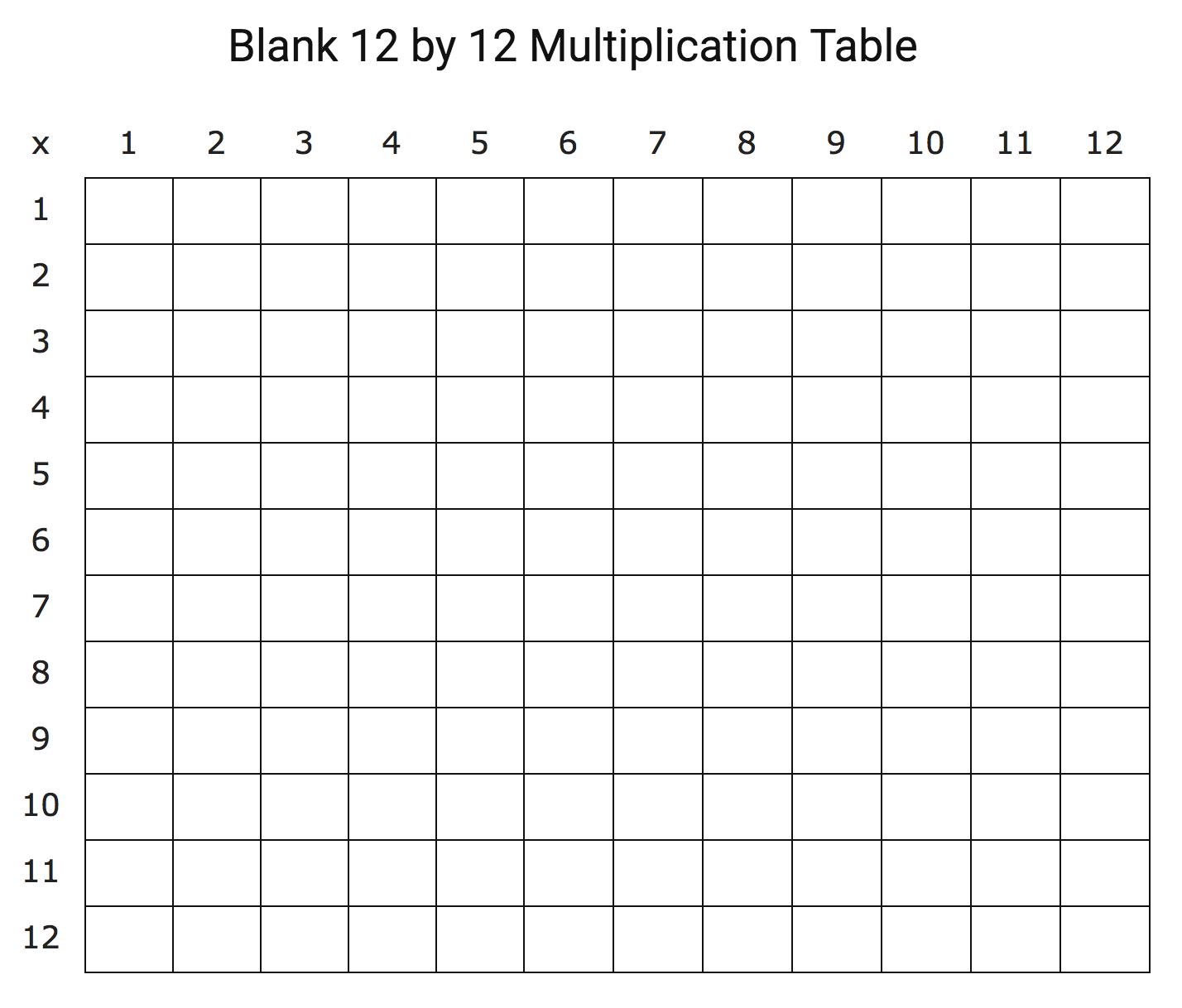 Blank printable multiplication table of 12x12