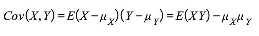 Basic Probability Formulas